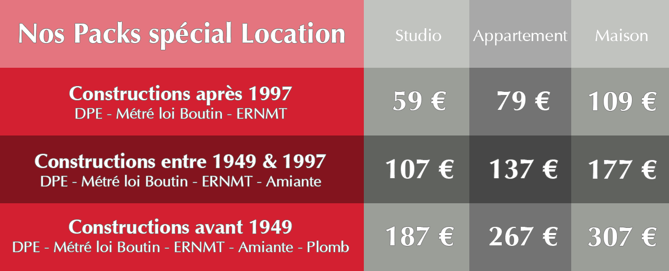 tarifs-diagnostic-immobilier-marseille-packs-location