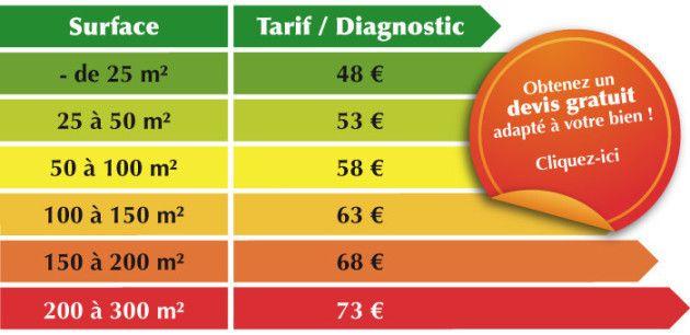 diagnostics-immobilier-tarifs-TTC