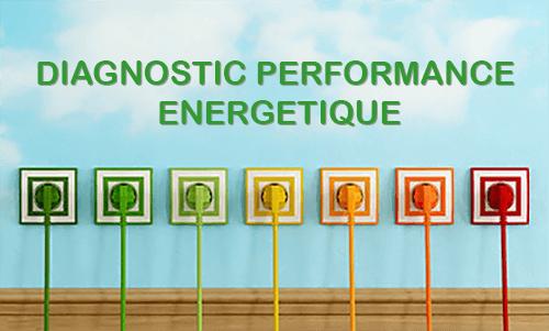 bilan-energétique-audit-thermique-dpe-diagnostic-immobilier-certifié-agréé-ACTIVEDIAG